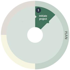 initiate-project.jpg