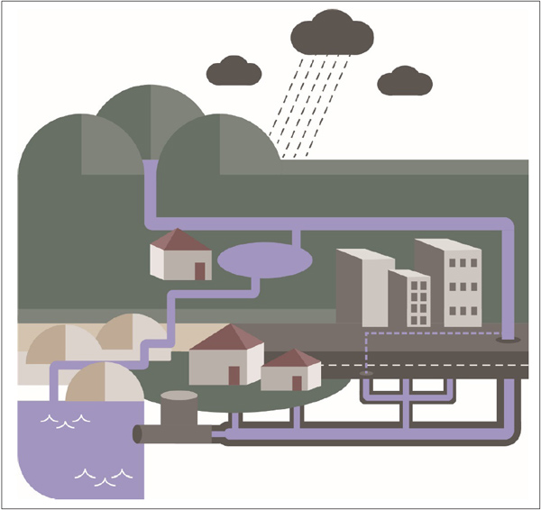 Stormwater systems include places for water to overflow, as well as pipes to carry water away.
