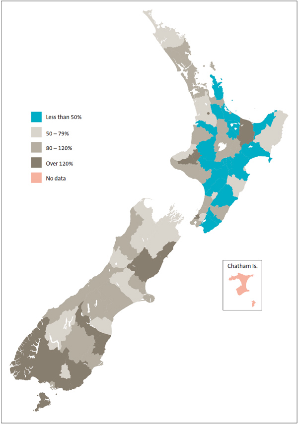 Many councils in the North Island spent less than half of what they had planned for.