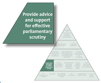 Provide advice and support for effective parliamentary scrutiny