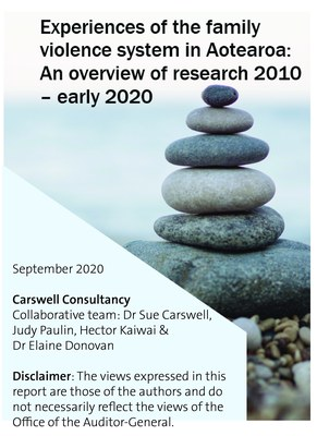 Cover image of the Literature review