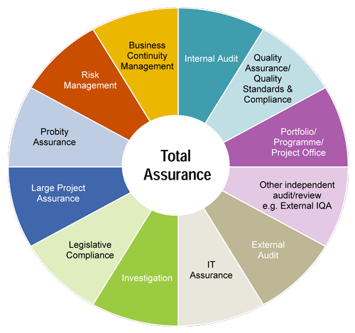 total-assurance-picture.png