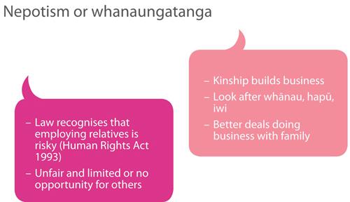 Whanaungatanga